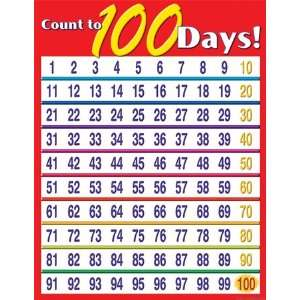 Count To 100 Days Chart: Office Products