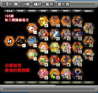 NEW* BANDAI DIGIMON Digital Monsters Orange Digivice Data Link + IC