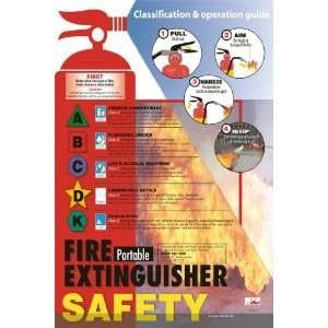 POSTERS FIRE EXTINGUISHER SAFETY POSTER Home Improvement